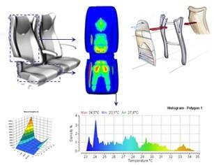 diseño de asientos - confort biotérmico