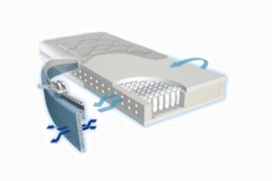 diseño de sistemas de descanso