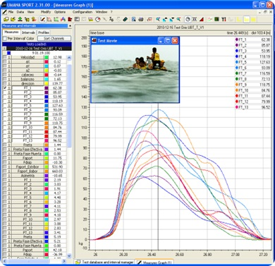 análisis de datos remo