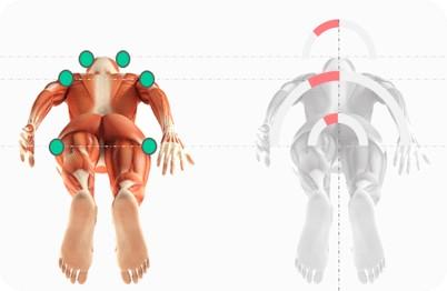 diagnostico postural