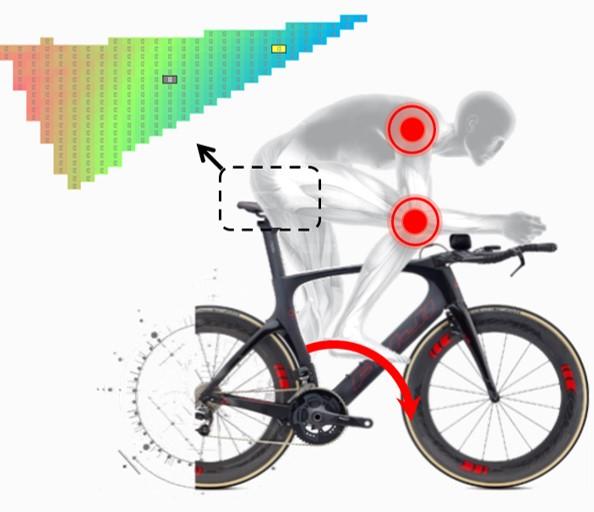 cálculo talla de bicicleta